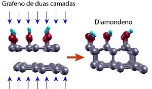 diamondeno