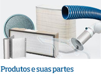 Produtos e suas partes
